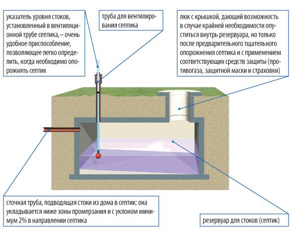 21 April 2014 Строительство и ремонт Page 3