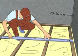 Будексперт - Облаштовуйте підлогу правильно