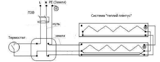 Типова принципова схема підключення електричного плінтуса