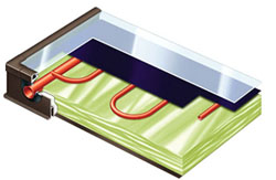 Плоский солнечный коллектор в разрезе