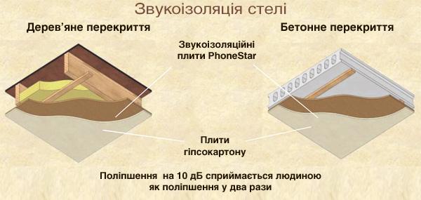 КОМФОРТ-БУД